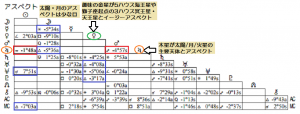 YOSHIKIアスペクト表