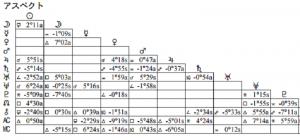 lilicoアスペクト表