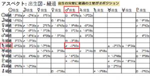 紗栄子トランジットアスペクト表