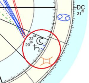 マツコ・デラックス12時月土星