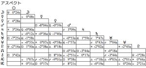 西野カナアスペクト表