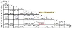 釈由美子アスペクト表