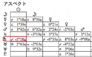 高田純次アスペクト表