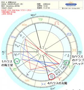 綾瀬はるか(2)